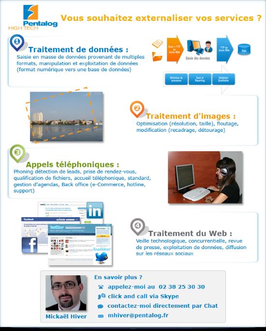 Externalisation des activités de veille, réseaux sociaux, floutage photos, marketing, campagne de phoning, saisie de données
