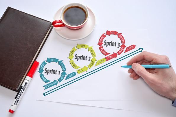 Le Sprint 0, élément essentiel du démarrage d'un projet Agile
