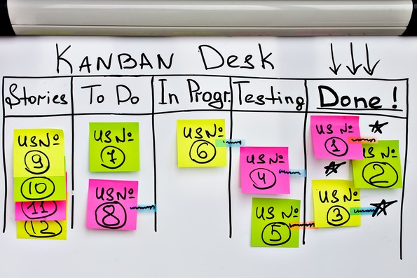 kanban pentalog it outsourcing