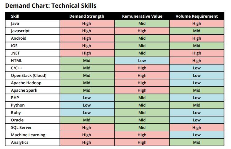 externalisation au mexique - competences techniques
